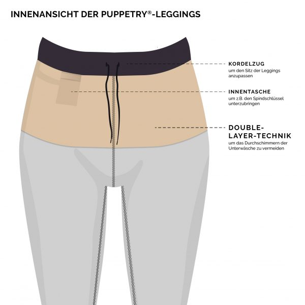 Blickdichte Leggings - Dank Double Layer Stofftechnik